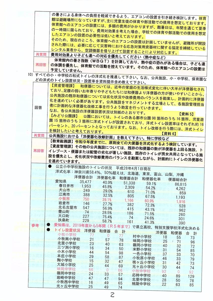 f:id:sumiyoikomaki:20200223115201j:plain