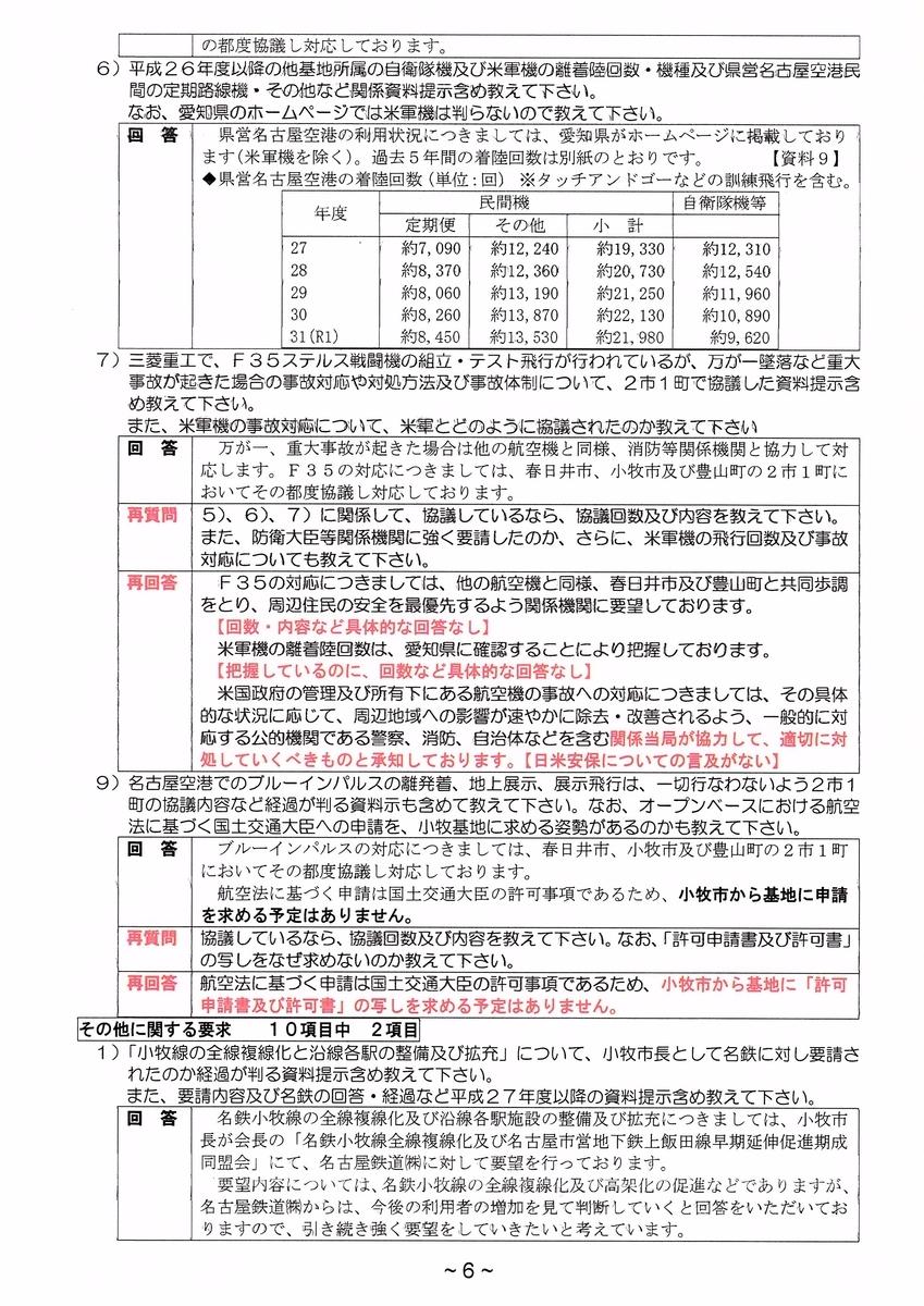f:id:sumiyoikomaki:20210203113144j:plain