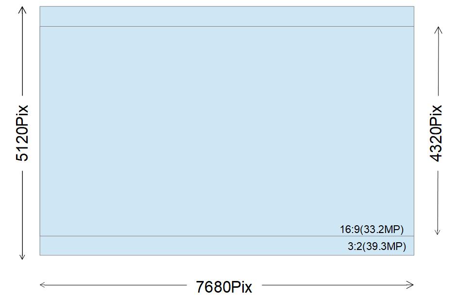 f:id:sumizoon:20200213225008p:plain