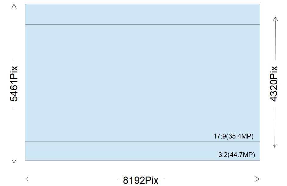 f:id:sumizoon:20200213225853p:plain