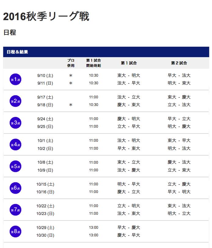 f:id:summer-jingu-stadium:20160801201340p:plain