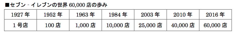 f:id:summer-jingu-stadium:20160817162735p:plain