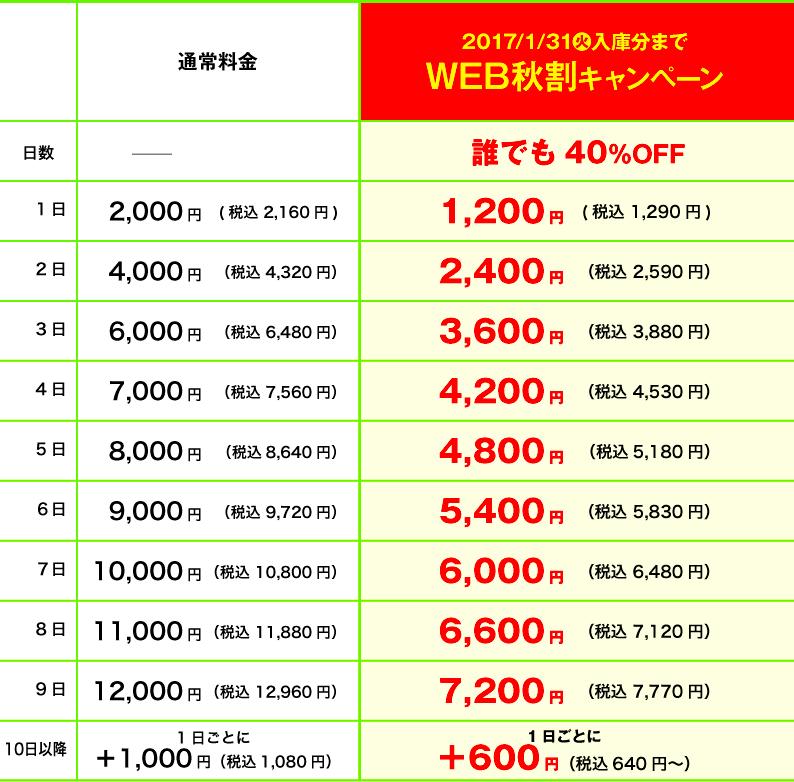 f:id:summer-jingu-stadium:20161205204356p:plain