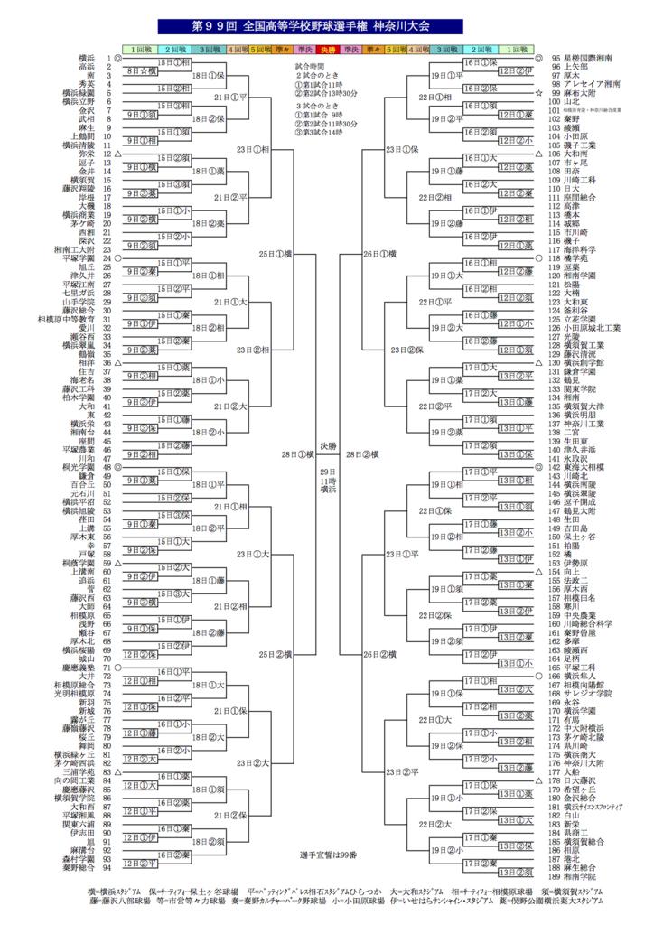 f:id:summer-jingu-stadium:20170612185433j:plain