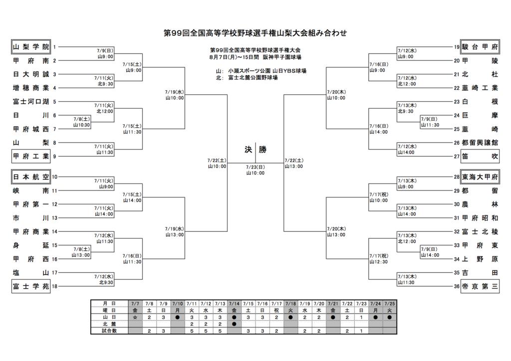 f:id:summer-jingu-stadium:20170623181216j:plain
