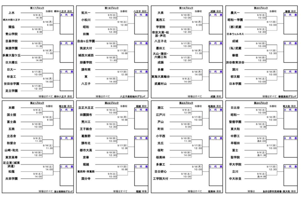 f:id:summer-jingu-stadium:20170826213407p:plain