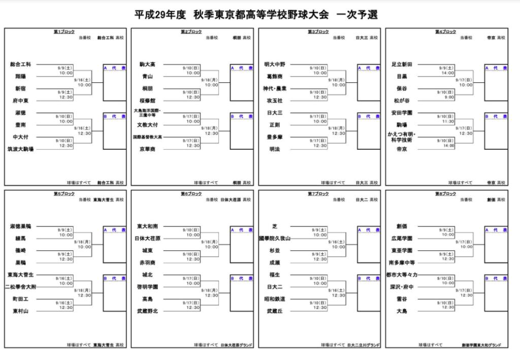 f:id:summer-jingu-stadium:20170826213432p:plain
