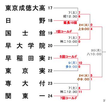 f:id:summer-jingu-stadium:20171028152449p:plain