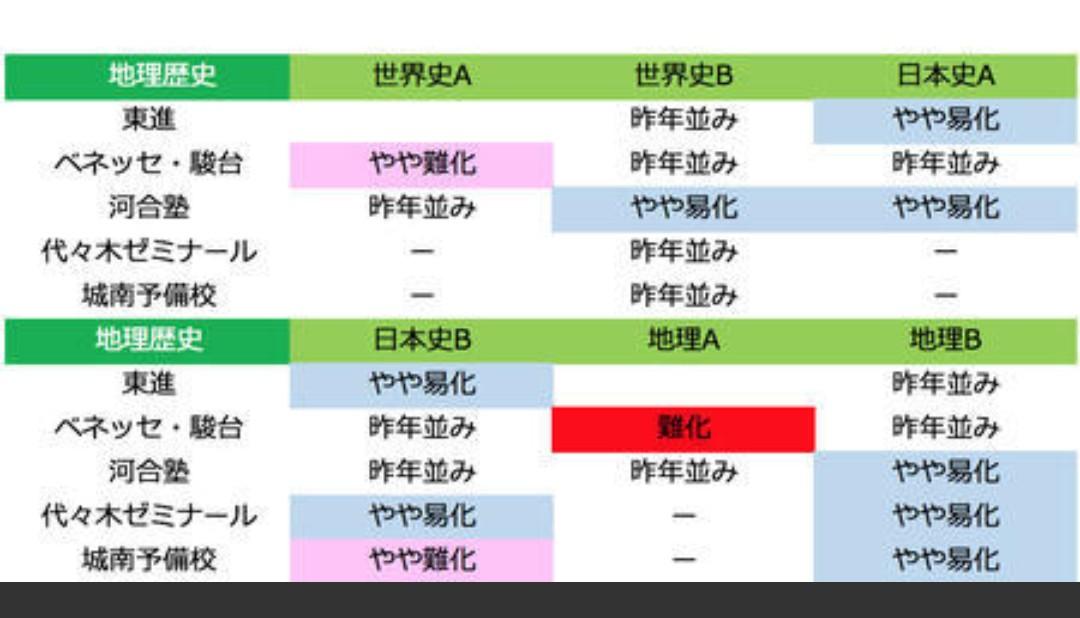 f:id:summer-jingu-stadium:20180113175641j:image