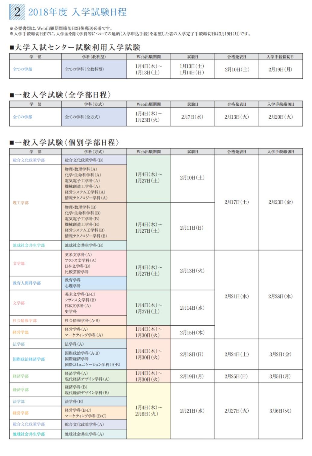 f:id:summer-jingu-stadium:20180218122218j:image