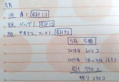 f:id:summer_butterfly:20190602134722j:plain