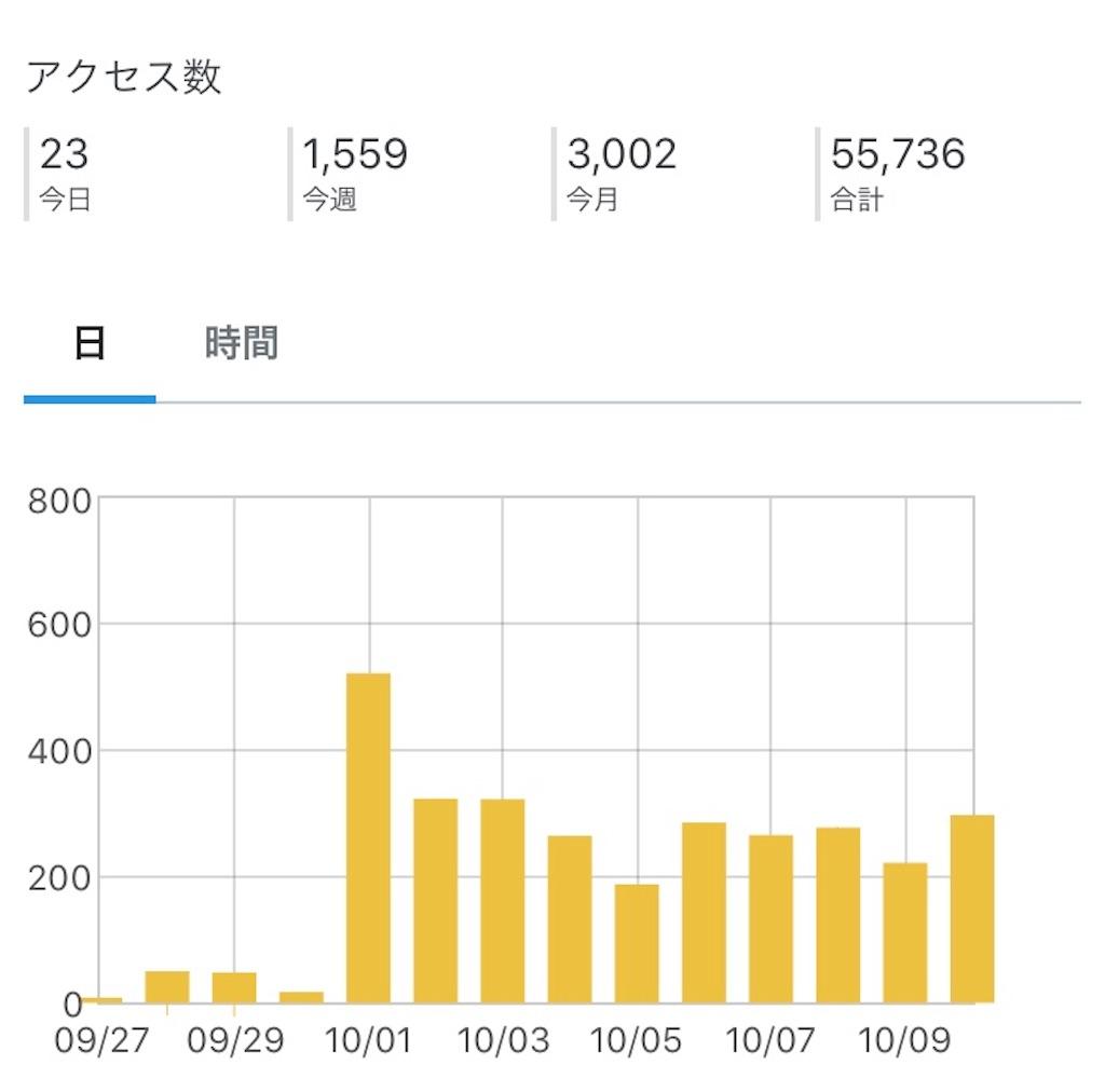 f:id:summer_orAnge:20201011014644j:plain