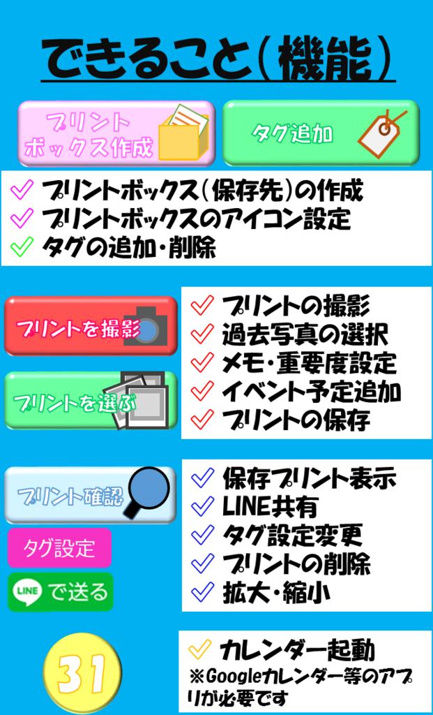 f:id:summerplus64:20180805153203p:plain