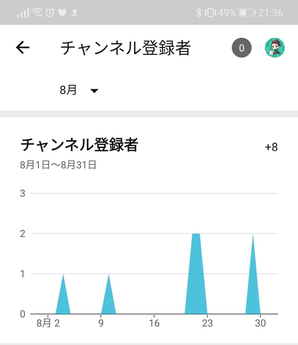 f:id:summerplus64:20201225222611j:plain