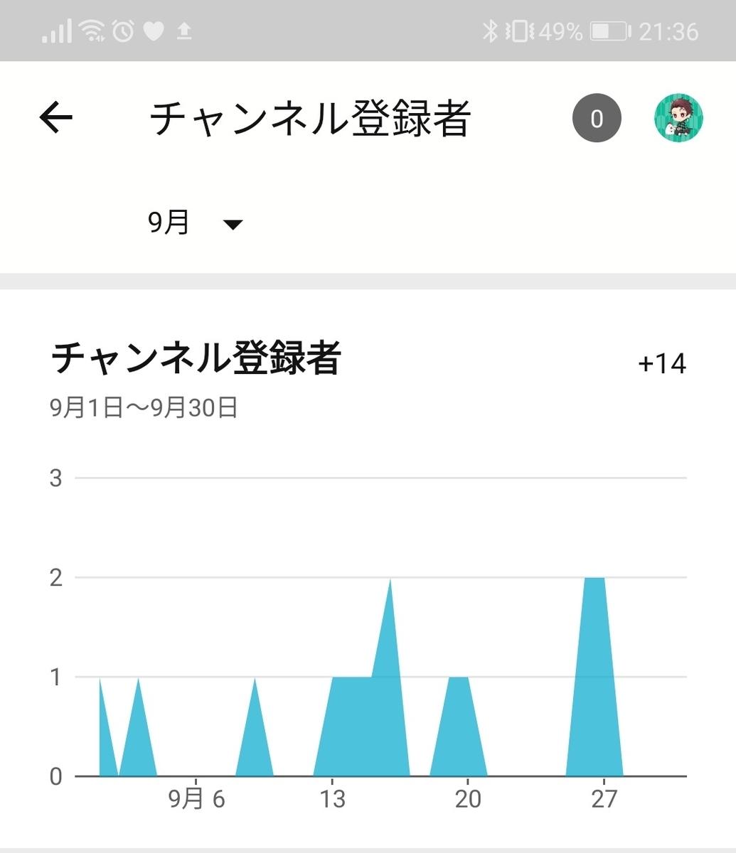 f:id:summerplus64:20201225223041j:plain