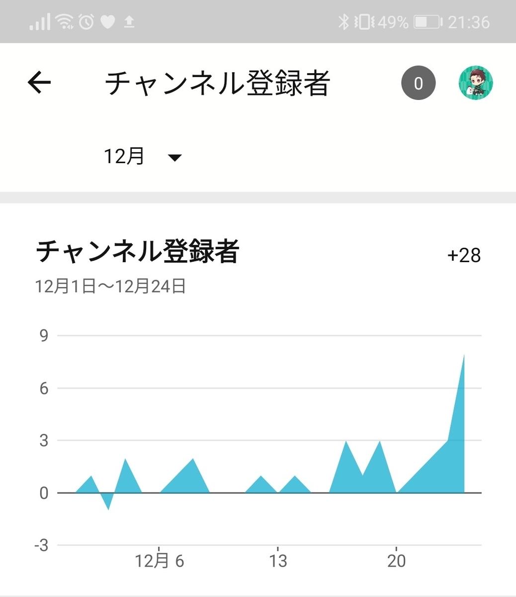 f:id:summerplus64:20201225224729j:plain
