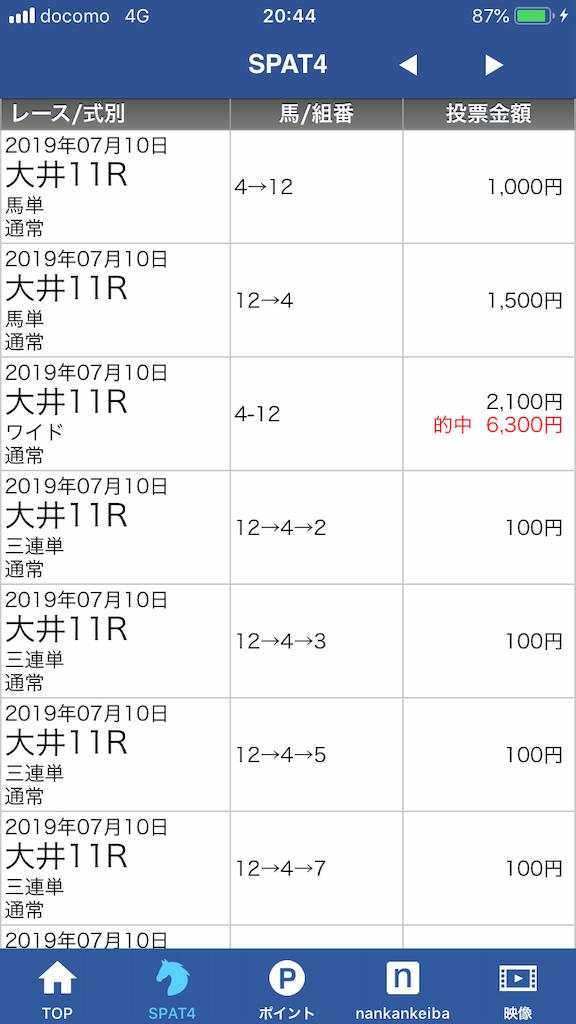 f:id:sumo-to-keiba-to-arbeit:20190710225005p:image