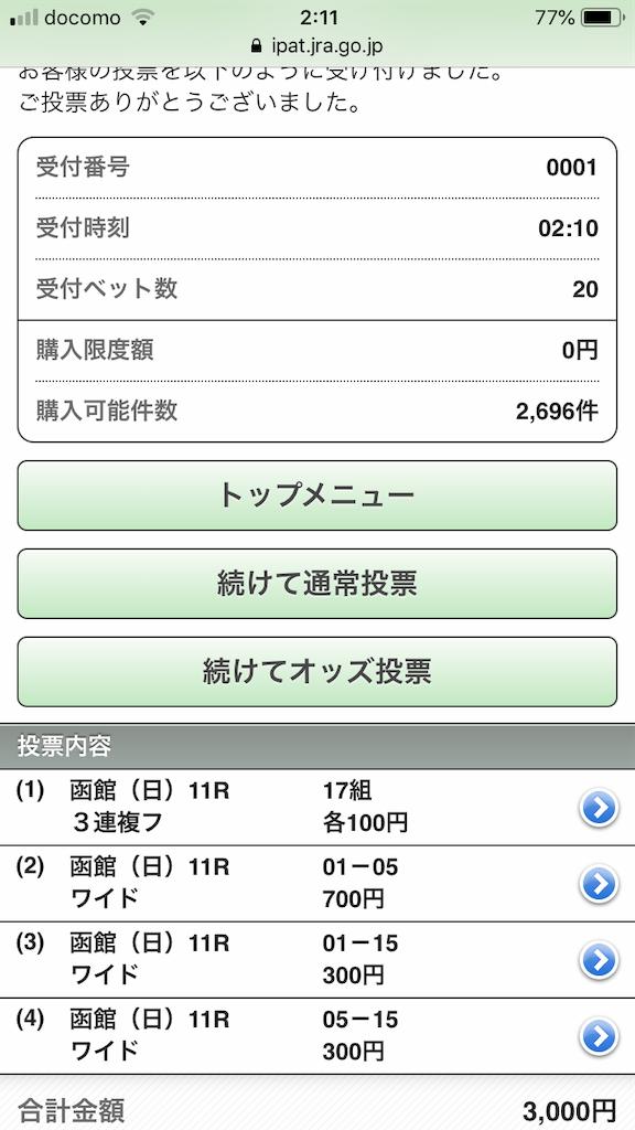 f:id:sumo-to-keiba-to-arbeit:20190714024446p:image