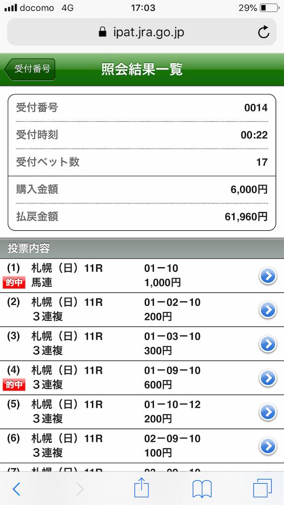 f:id:sumo-to-keiba-to-arbeit:20190822121443p:image