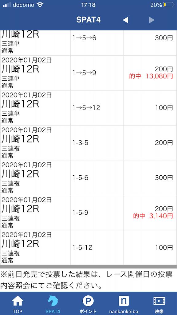 f:id:sumo-to-keiba-to-arbeit:20200103011119p:image