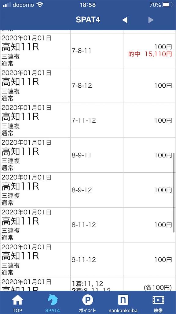 f:id:sumo-to-keiba-to-arbeit:20200103011315j:image