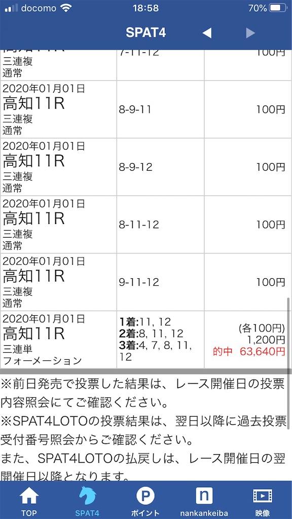 f:id:sumo-to-keiba-to-arbeit:20200103011318j:image
