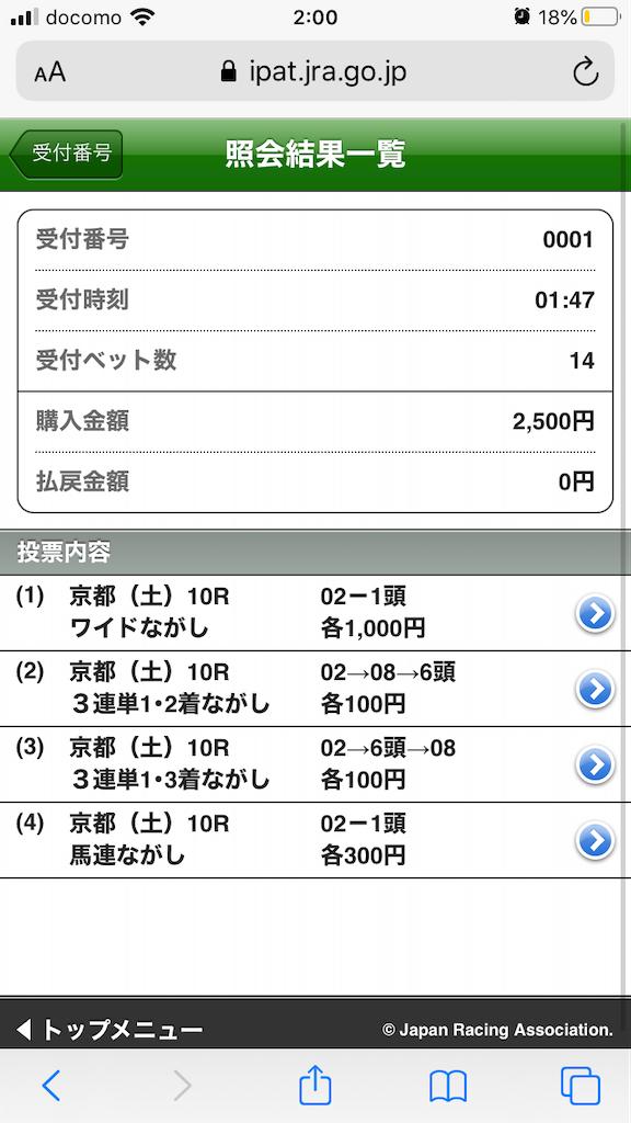 f:id:sumo-to-keiba-to-arbeit:20200208020045p:image