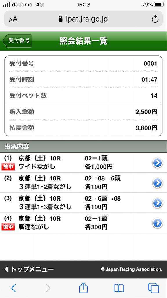 f:id:sumo-to-keiba-to-arbeit:20200208225854p:image