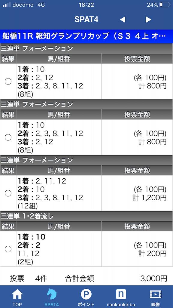 f:id:sumo-to-keiba-to-arbeit:20200212182503p:image