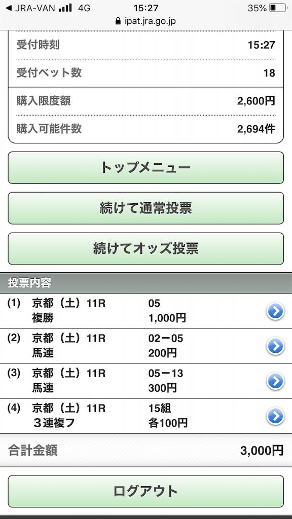 f:id:sumo-to-keiba-to-arbeit:20200215152749p:image