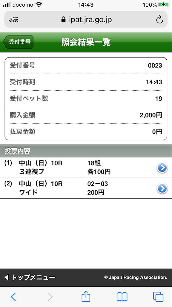 f:id:sumo-to-keiba-to-arbeit:20210117144408p:image