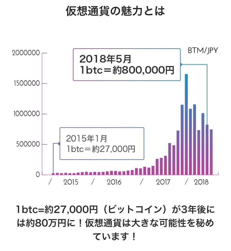 f:id:sumomo_kurashi:20181022145416j:image