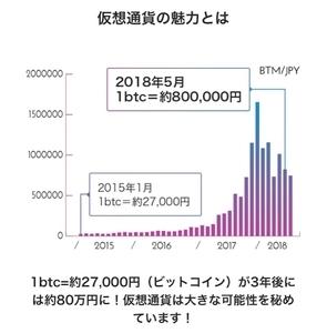 f:id:sumomo_kurashi:20181101072250j:plain
