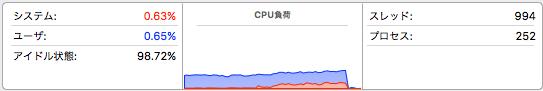 対応後_CPU