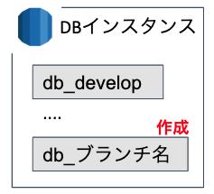 f:id:sumzap_engineer_blog:20200121130520p:plain