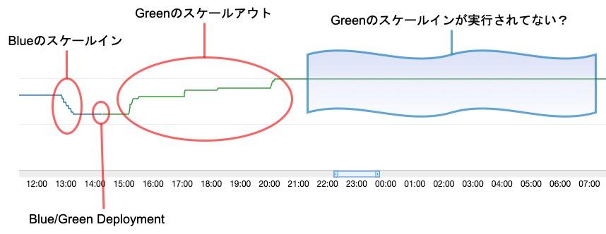 f:id:sumzap_engineer_blog:20200324181122j:plain