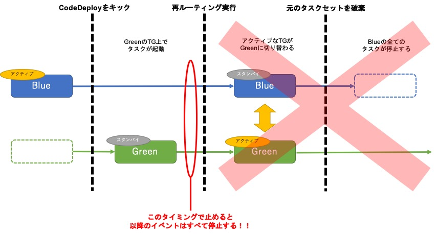 f:id:sumzap_engineer_blog:20200407141615j:plain