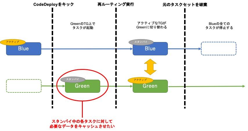 f:id:sumzap_engineer_blog:20200407142417j:plain