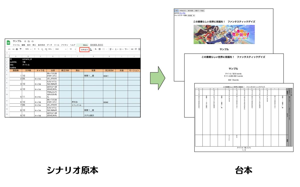 f:id:sumzap_engineer_blog:20210114123522p:plain