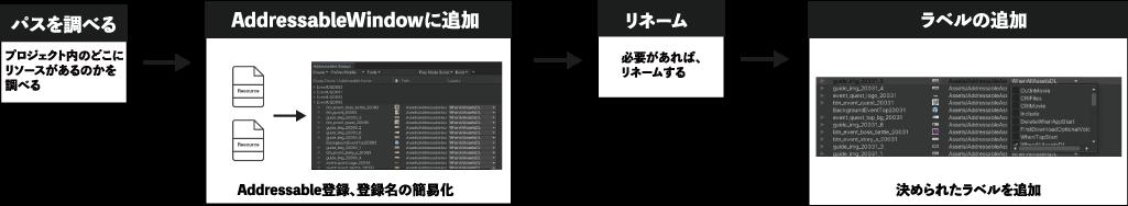 f:id:sumzap_engineer_blog:20210308085811p:plain