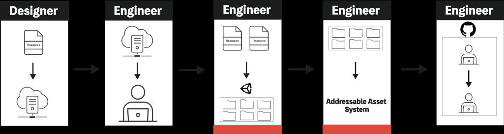f:id:sumzap_engineer_blog:20210308091705p:plain