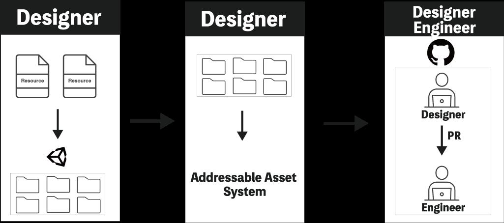 f:id:sumzap_engineer_blog:20210308091745p:plain