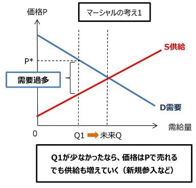 f:id:sun1200:20200521172622j:plain