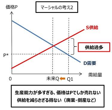 f:id:sun1200:20200521172631j:plain