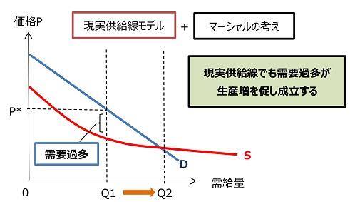 f:id:sun1200:20200521175308j:plain