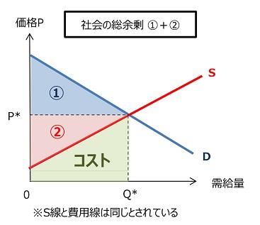 f:id:sun1200:20200523142257j:plain