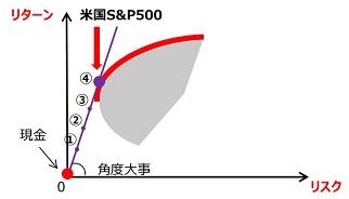 f:id:sun1200:20200625142440j:plain