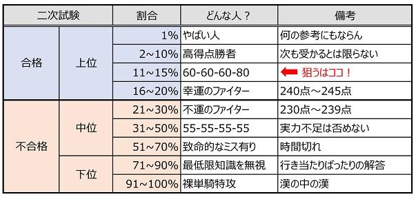 f:id:sun1200:20210323235032j:plain
