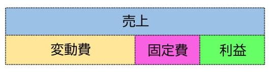 f:id:sun1200:20210428231640j:plain
