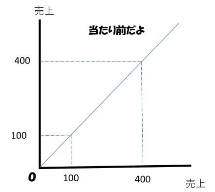 f:id:sun1200:20210430102147j:plain